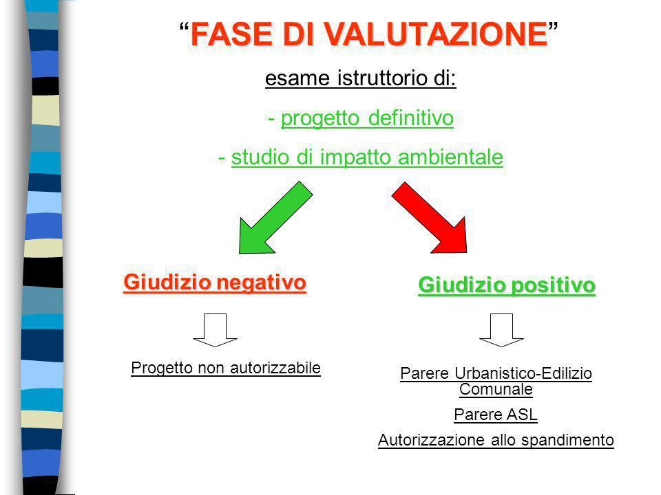 FASE DI VALUTAZIONE esame istruttorio di: - progetto definitivo