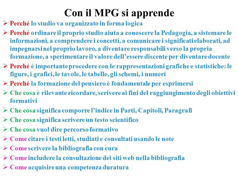 Con il MPG si apprende Perché lo studio va organizzato in forma logica