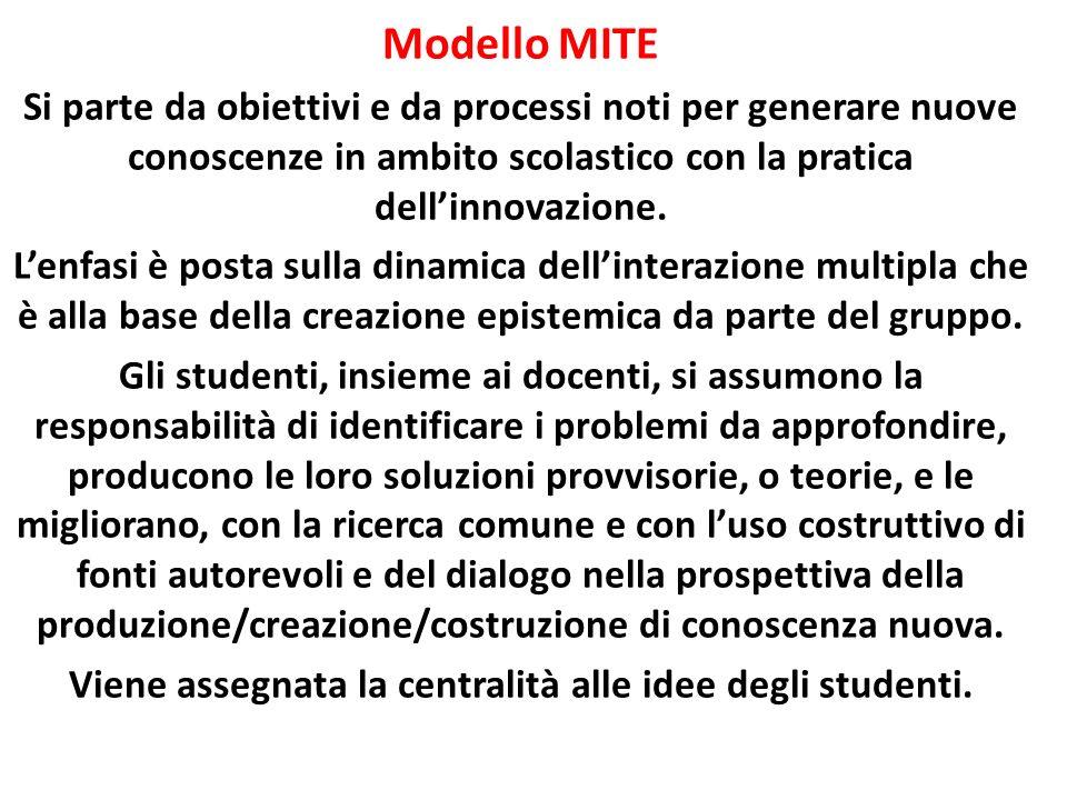 Viene assegnata la centralità alle idee degli studenti.