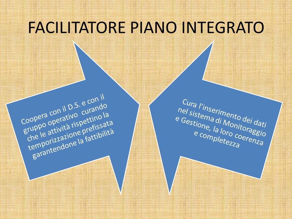 FACILITATORE PIANO INTEGRATO