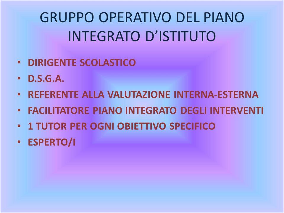 GRUPPO OPERATIVO DEL PIANO INTEGRATO D'ISTITUTO