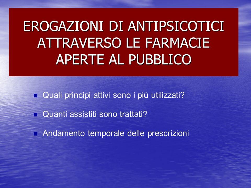EROGAZIONI DI ANTIPSICOTICI ATTRAVERSO LE FARMACIE APERTE AL PUBBLICO