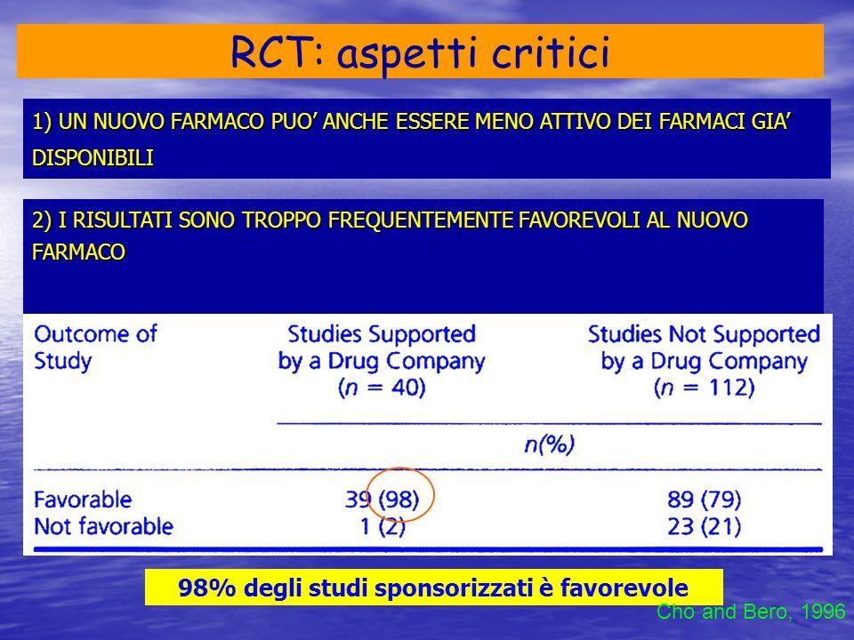 98% degli studi sponsorizzati è favorevole