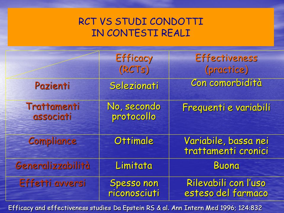 RCT VS STUDI CONDOTTI IN CONTESTI REALI