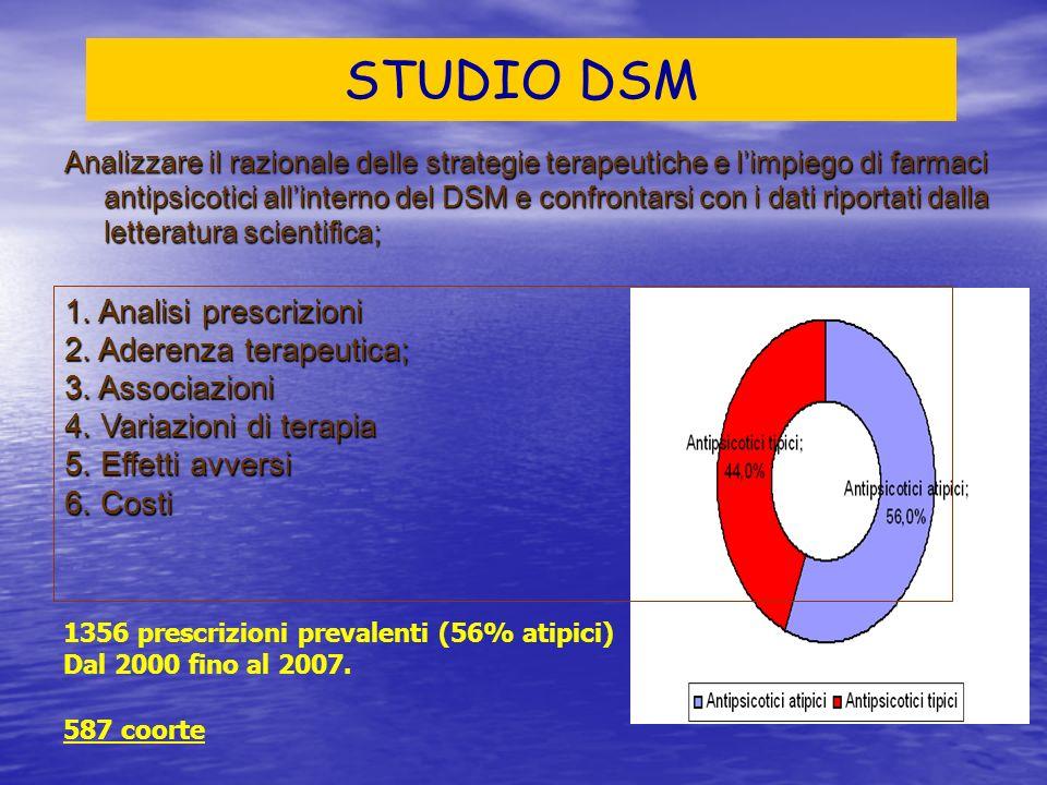 STUDIO DSM 1. Analisi prescrizioni 2. Aderenza terapeutica;