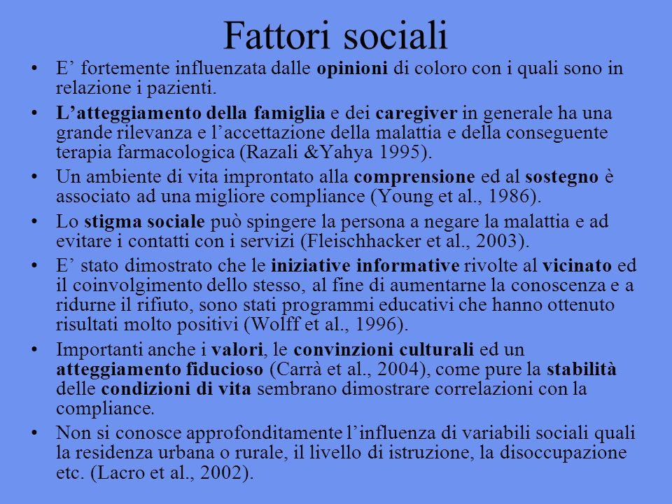 Fattori sociali E' fortemente influenzata dalle opinioni di coloro con i quali sono in relazione i pazienti.