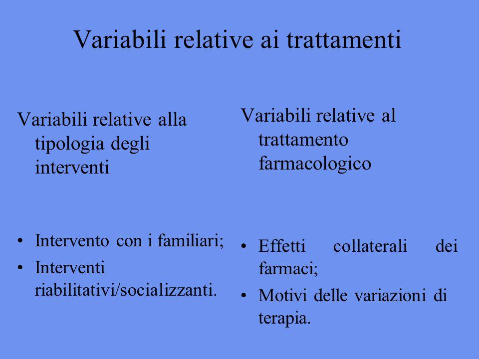 Variabili relative ai trattamenti