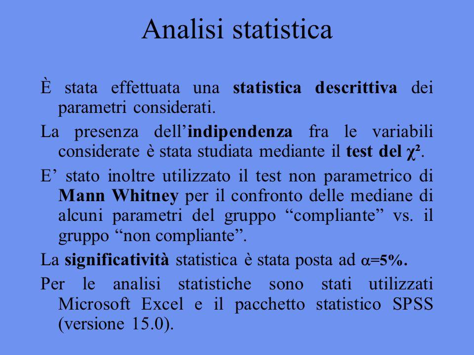 Analisi statistica È stata effettuata una statistica descrittiva dei parametri considerati.