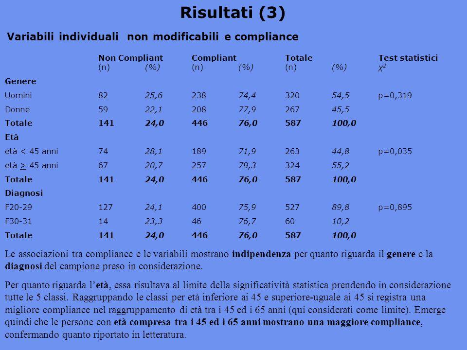 Risultati (3) Variabili individuali non modificabili e compliance. Non Compliant Compliant Totale Test statistici (n) (%) (n) (%) (n) (%) χ2.