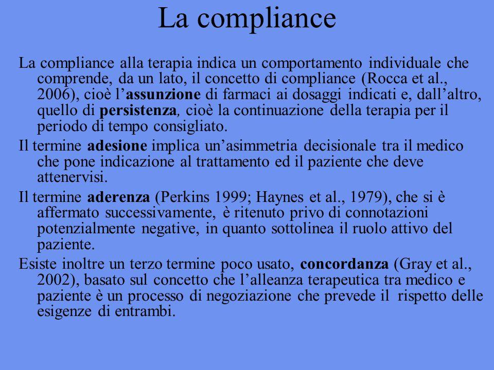 La compliance
