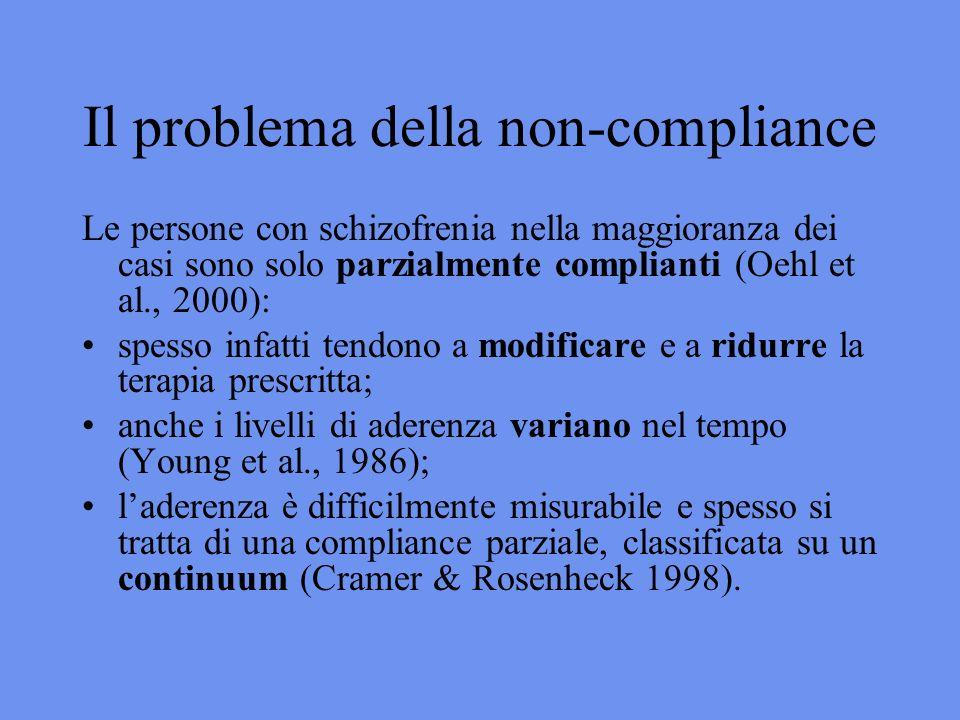 Il problema della non-compliance
