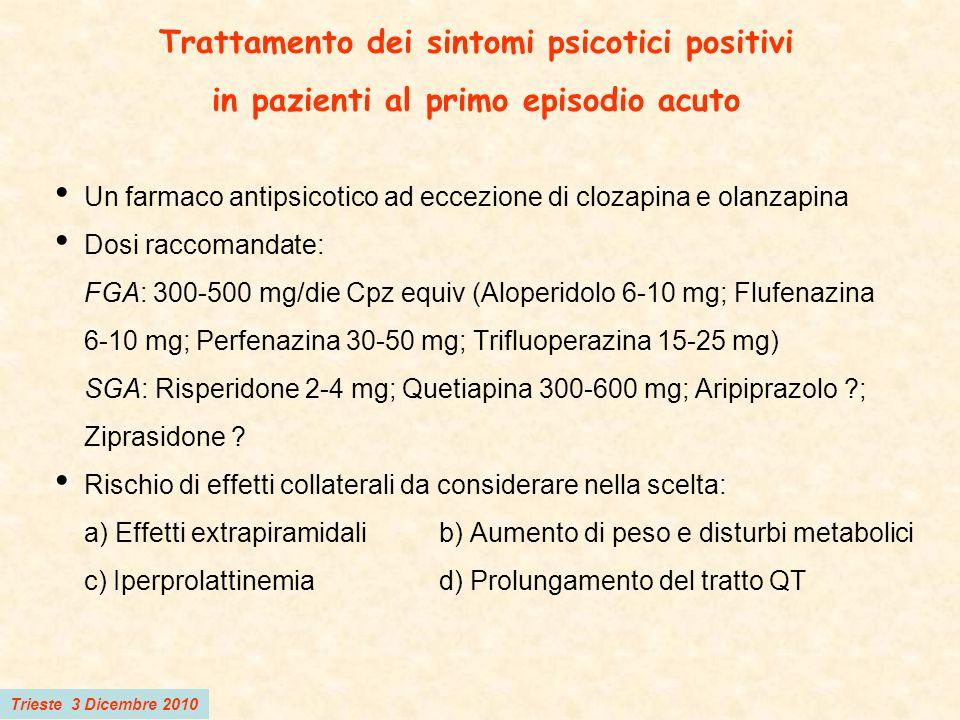 Trattamento dei sintomi psicotici positivi in pazienti al primo episodio acuto