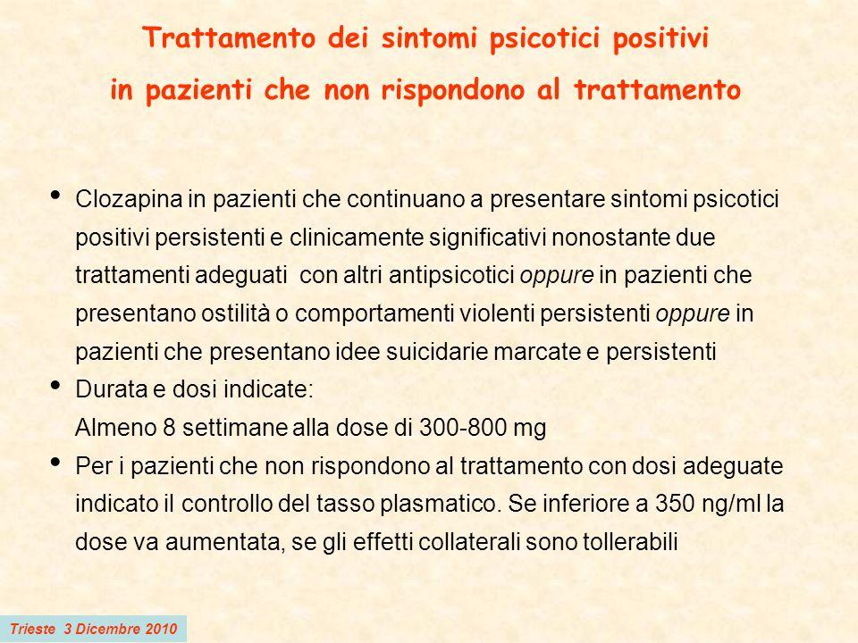 Trattamento dei sintomi psicotici positivi in pazienti che non rispondono al trattamento
