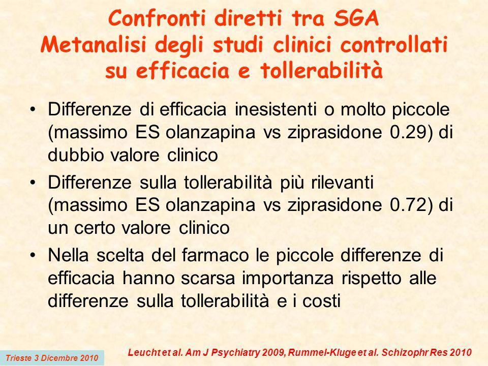 Confronti diretti tra SGA Metanalisi degli studi clinici controllati su efficacia e tollerabilità