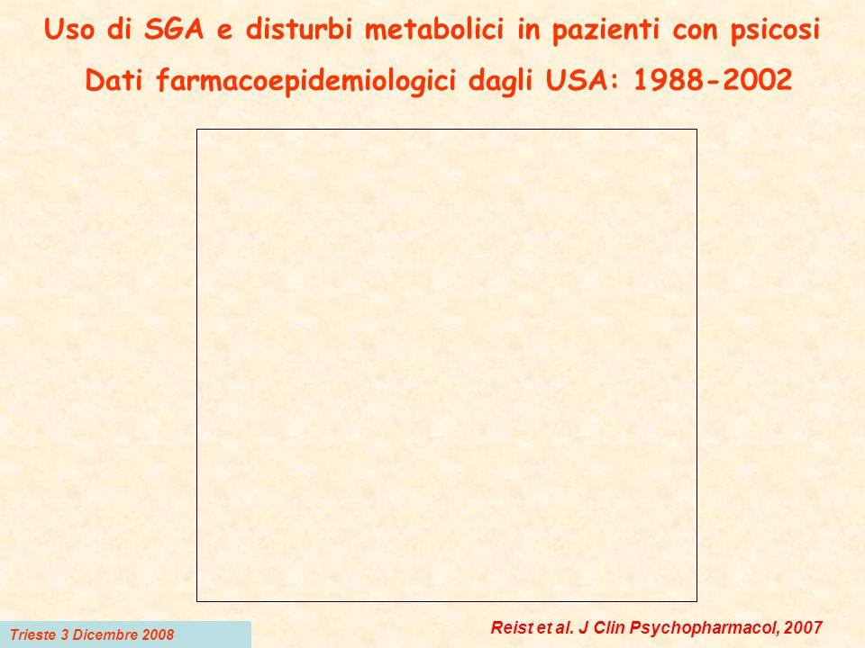 Uso di SGA e disturbi metabolici in pazienti con psicosi Dati farmacoepidemiologici dagli USA: 1988-2002
