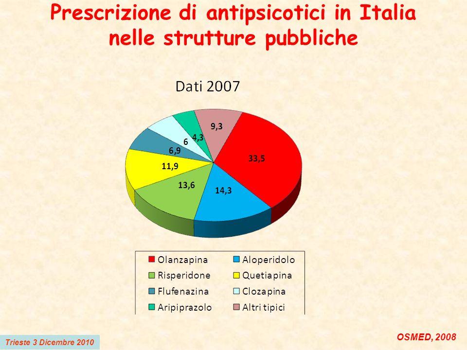 Prescrizione di antipsicotici in Italia nelle strutture pubbliche