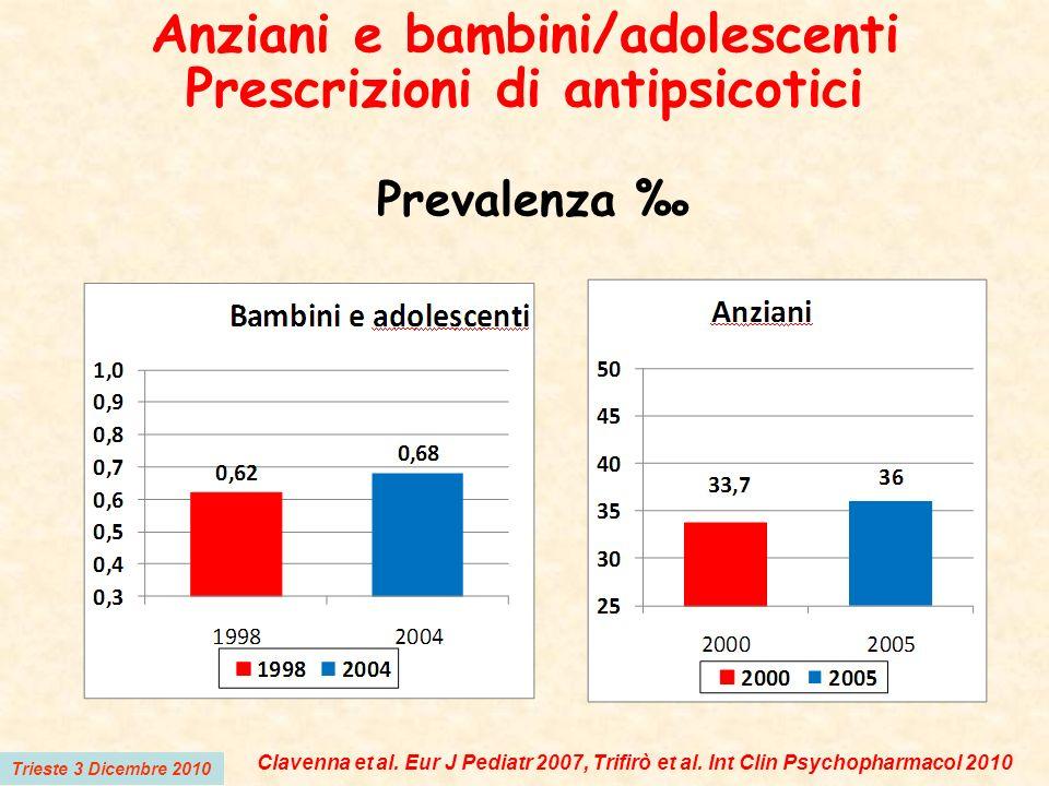 Anziani e bambini/adolescenti Prescrizioni di antipsicotici Prevalenza ‰