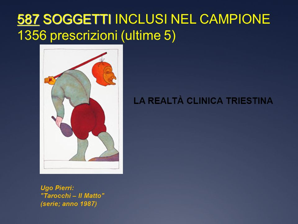 587 SOGGETTI INCLUSI NEL CAMPIONE 1356 prescrizioni (ultime 5)