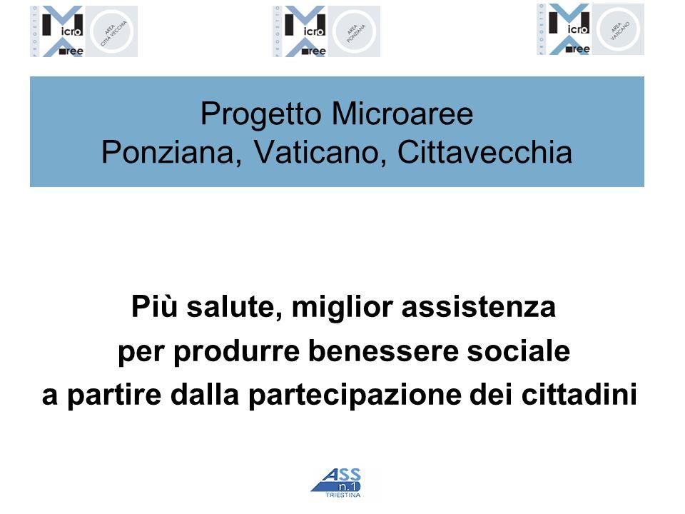 Progetto Microaree Ponziana, Vaticano, Cittavecchia