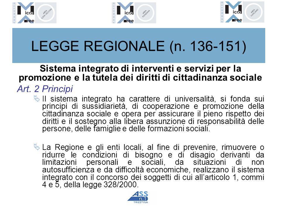 LEGGE REGIONALE (n. 136-151) Sistema integrato di interventi e servizi per la promozione e la tutela dei diritti di cittadinanza sociale.