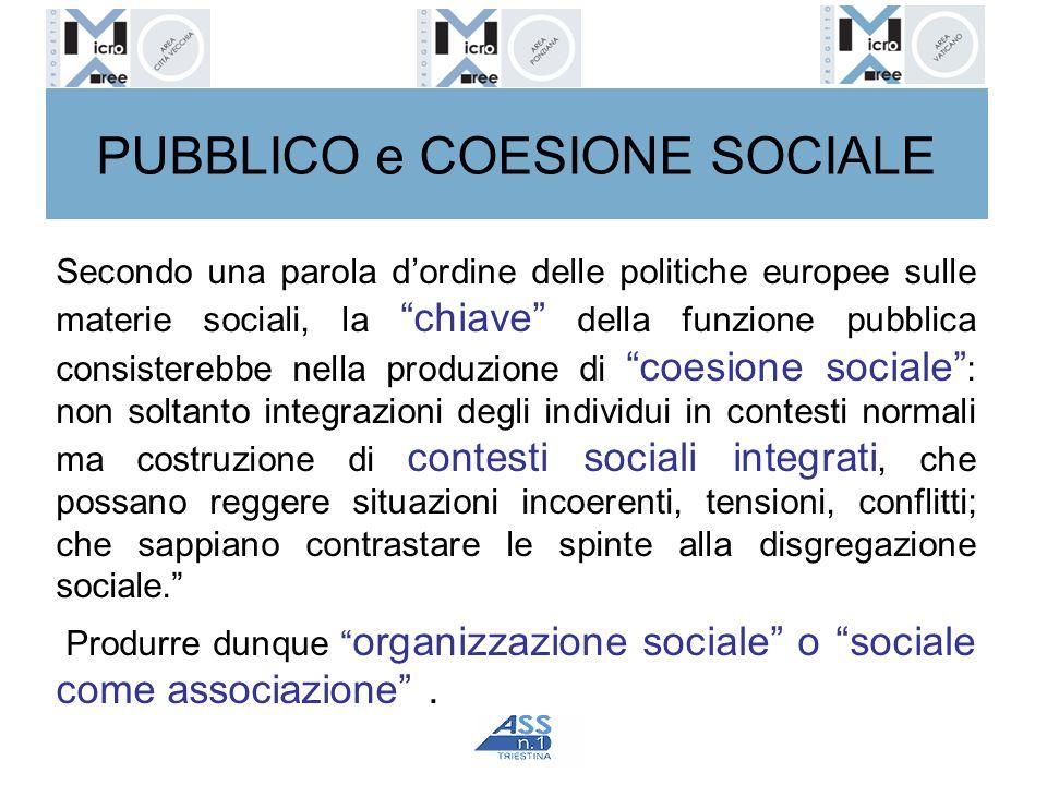 PUBBLICO e COESIONE SOCIALE
