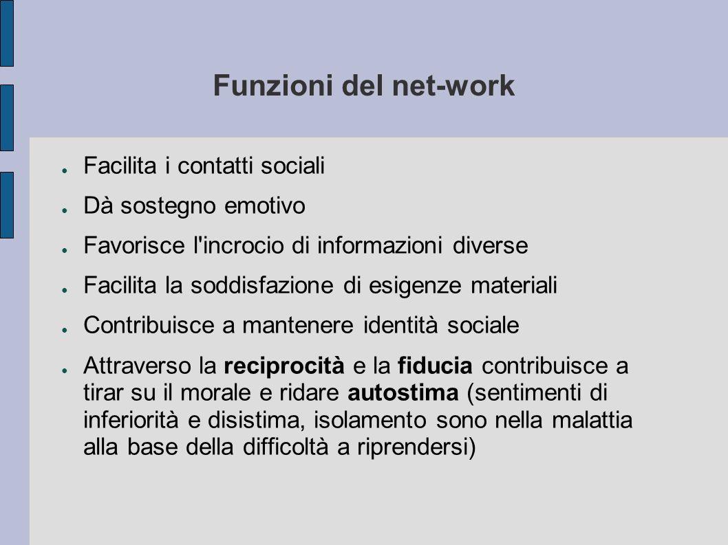 Funzioni del net-work Facilita i contatti sociali Dà sostegno emotivo