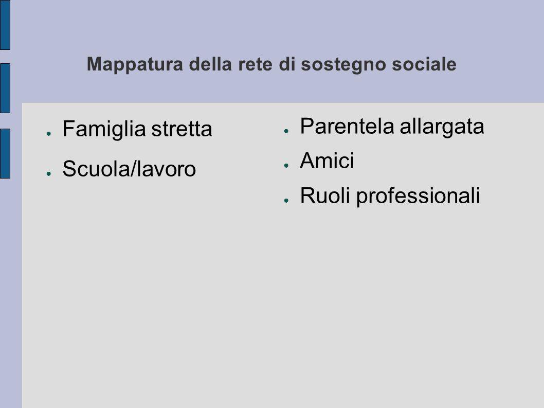 Mappatura della rete di sostegno sociale