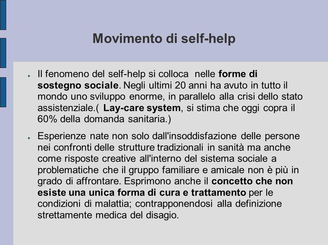 Movimento di self-help