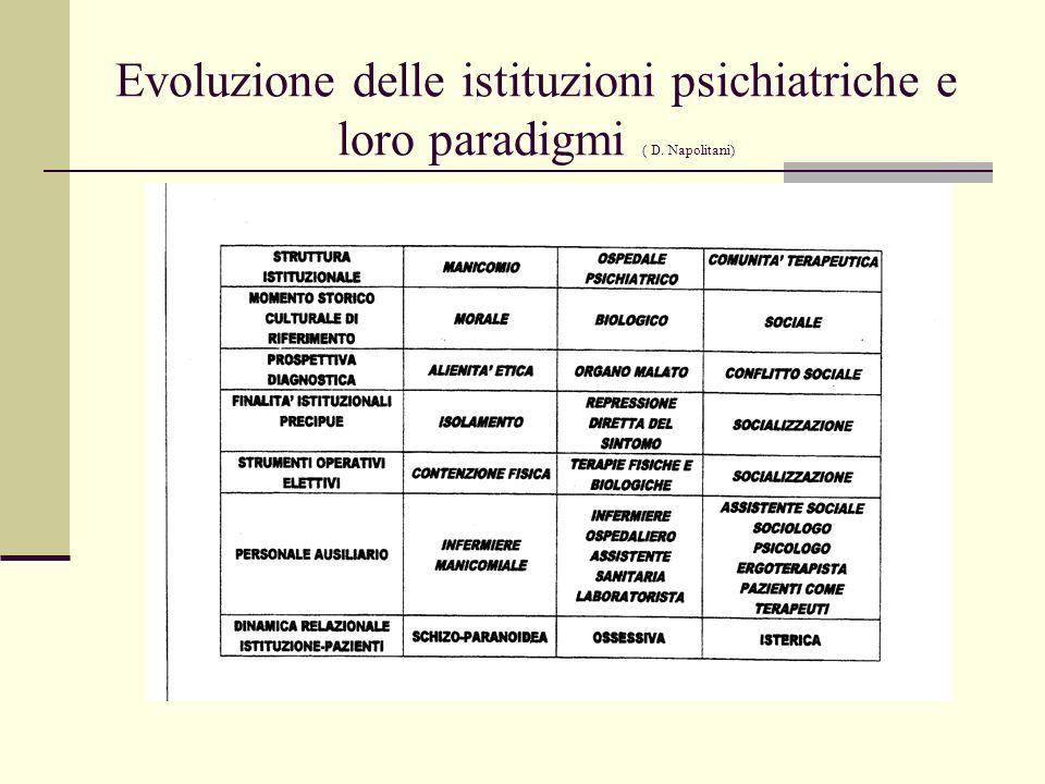 Evoluzione delle istituzioni psichiatriche e loro paradigmi ( D