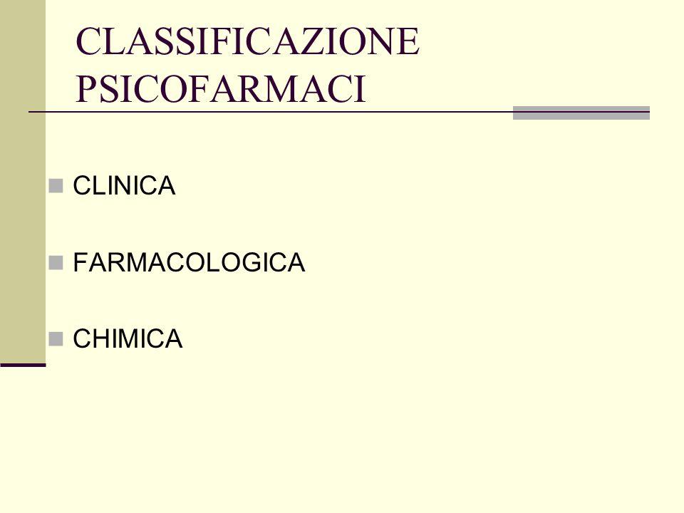 CLASSIFICAZIONE PSICOFARMACI
