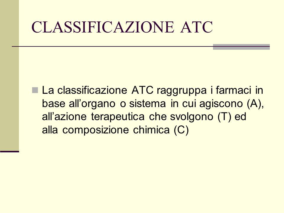 CLASSIFICAZIONE ATC