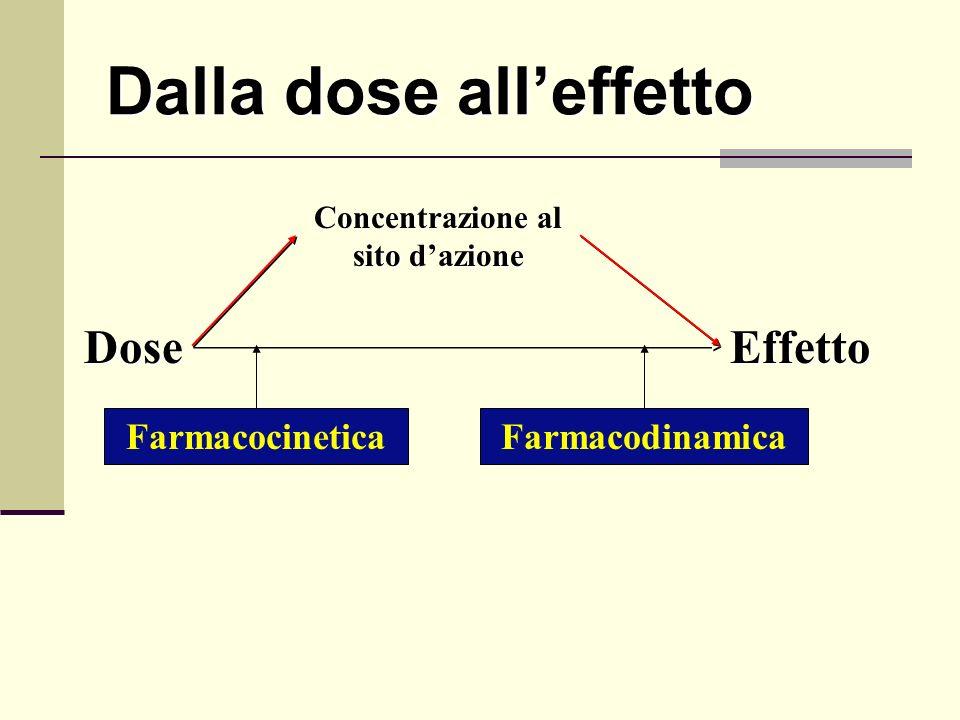 Dalla dose all'effetto