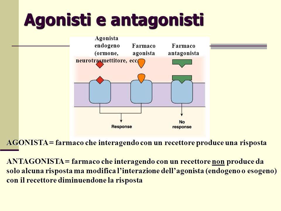 Agonisti e antagonisti