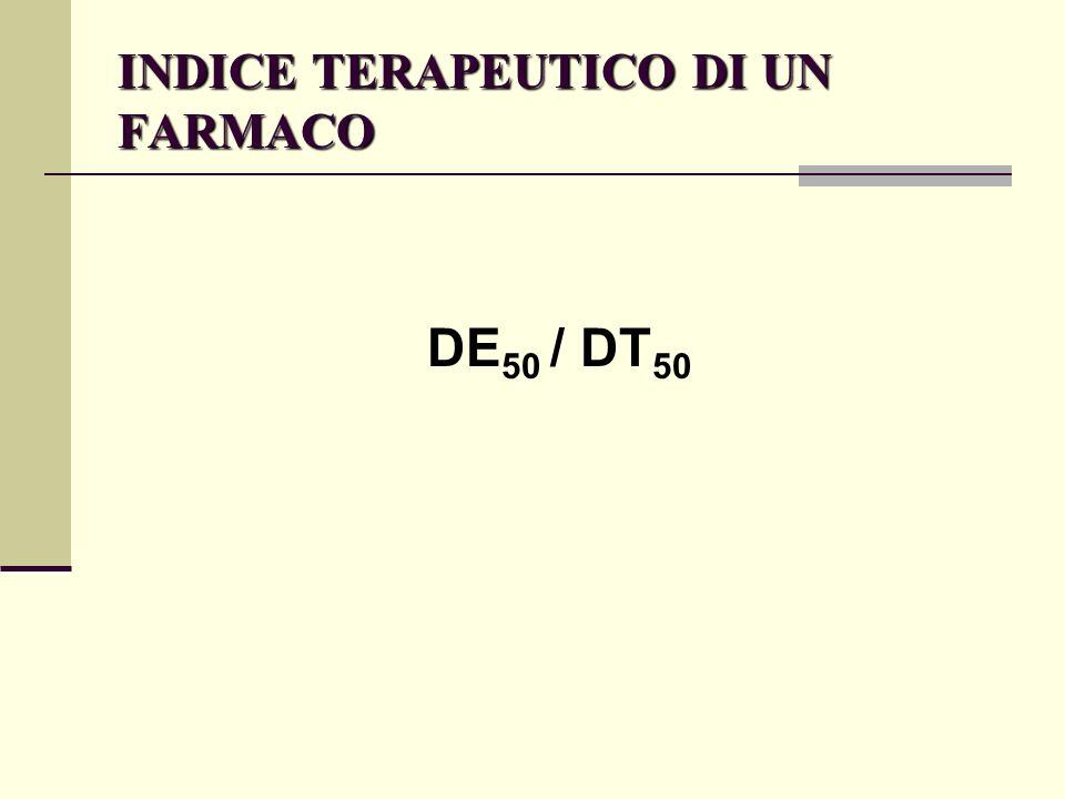 INDICE TERAPEUTICO DI UN FARMACO