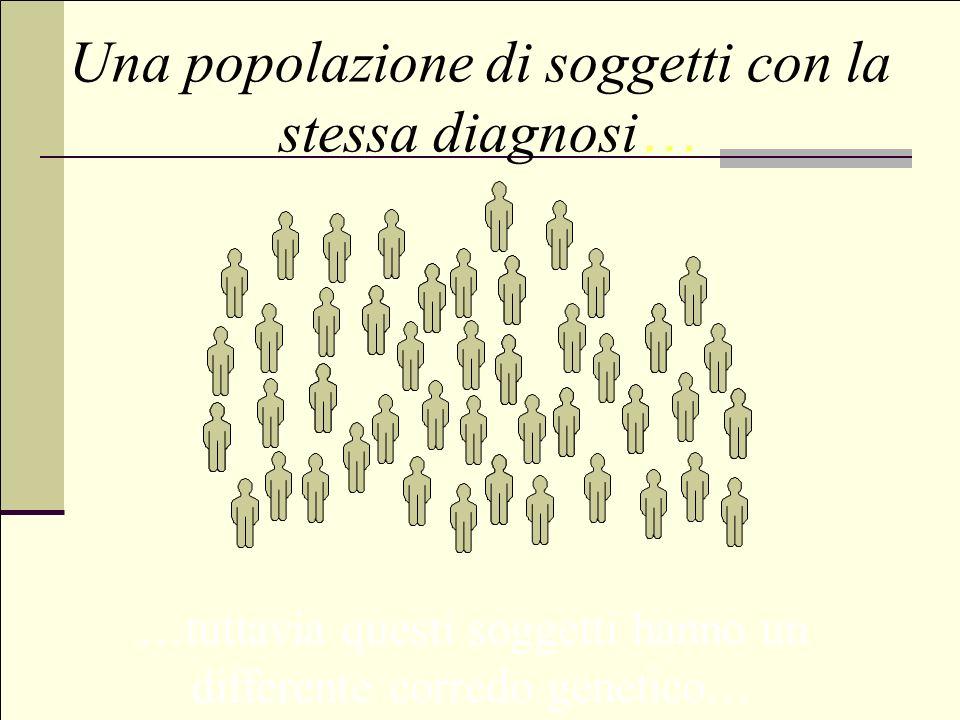 Una popolazione di soggetti con la stessa diagnosi…