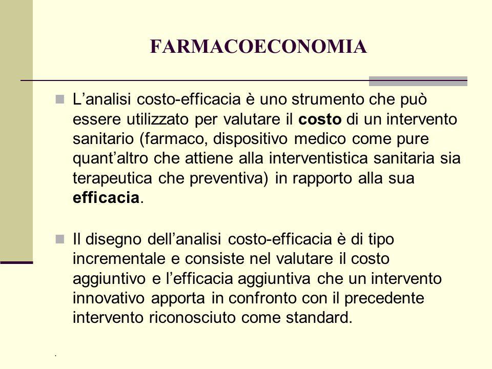 FARMACOECONOMIA