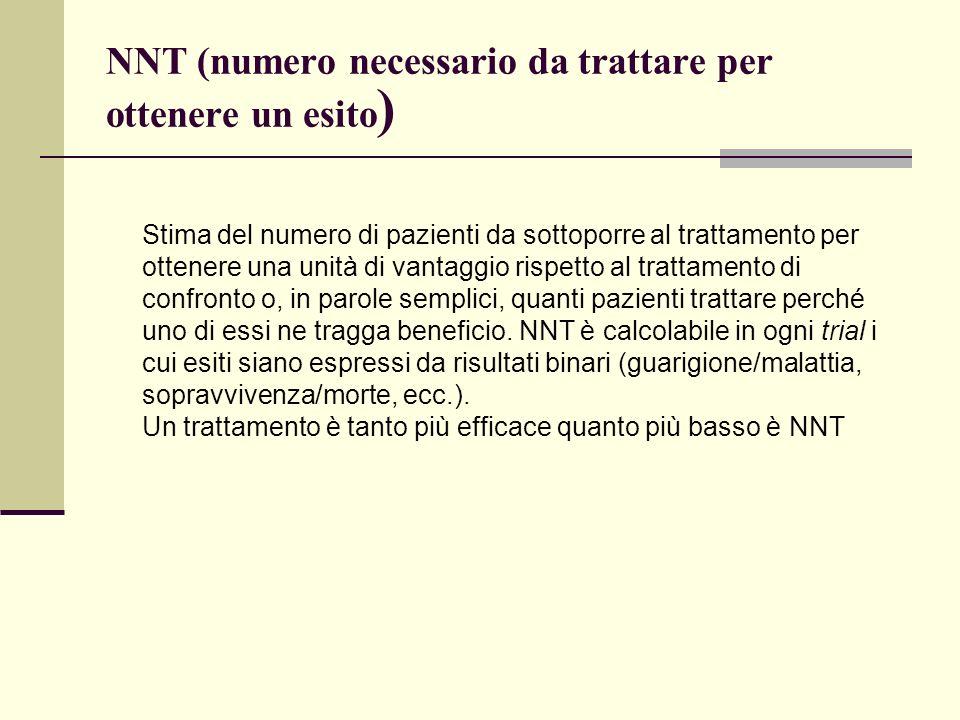 NNT (numero necessario da trattare per ottenere un esito)