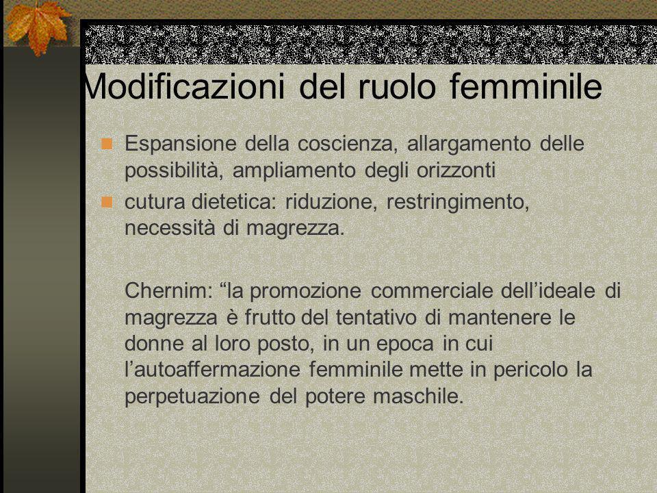 Modificazioni del ruolo femminile
