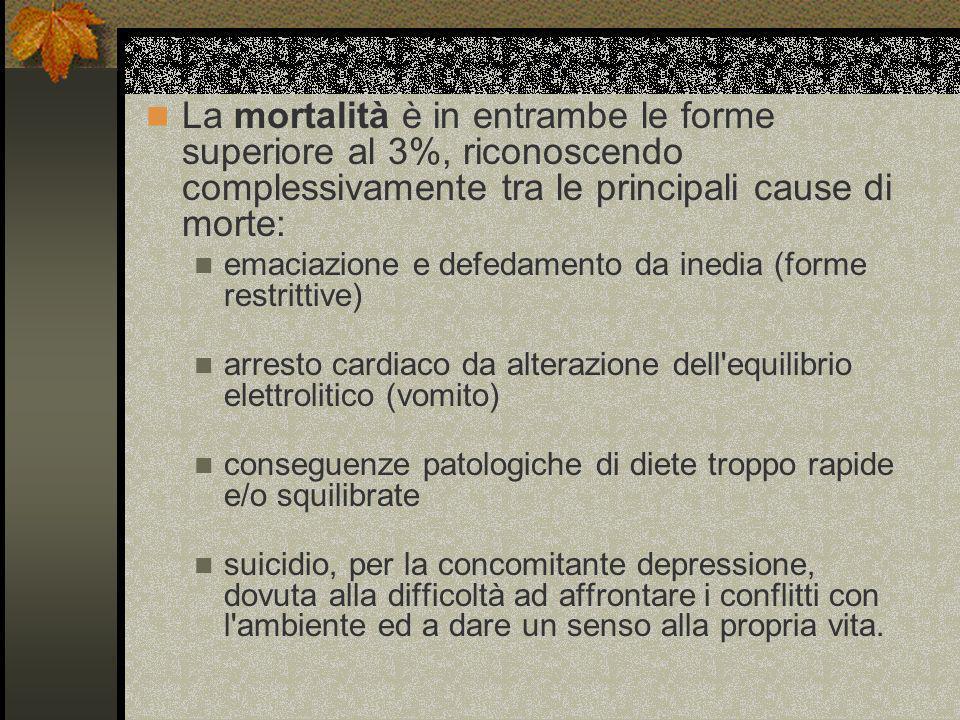 La mortalità è in entrambe le forme superiore al 3%, riconoscendo complessivamente tra le principali cause di morte: