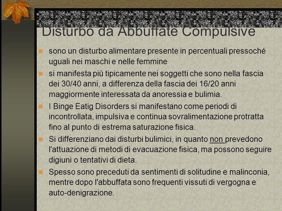 Disturbo da Abbuffate Compulsive