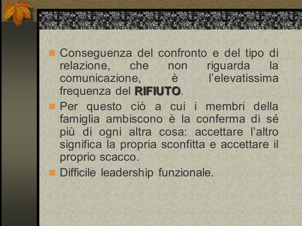 Conseguenza del confronto e del tipo di relazione, che non riguarda la comunicazione, è l'elevatissima frequenza del RIFIUTO.
