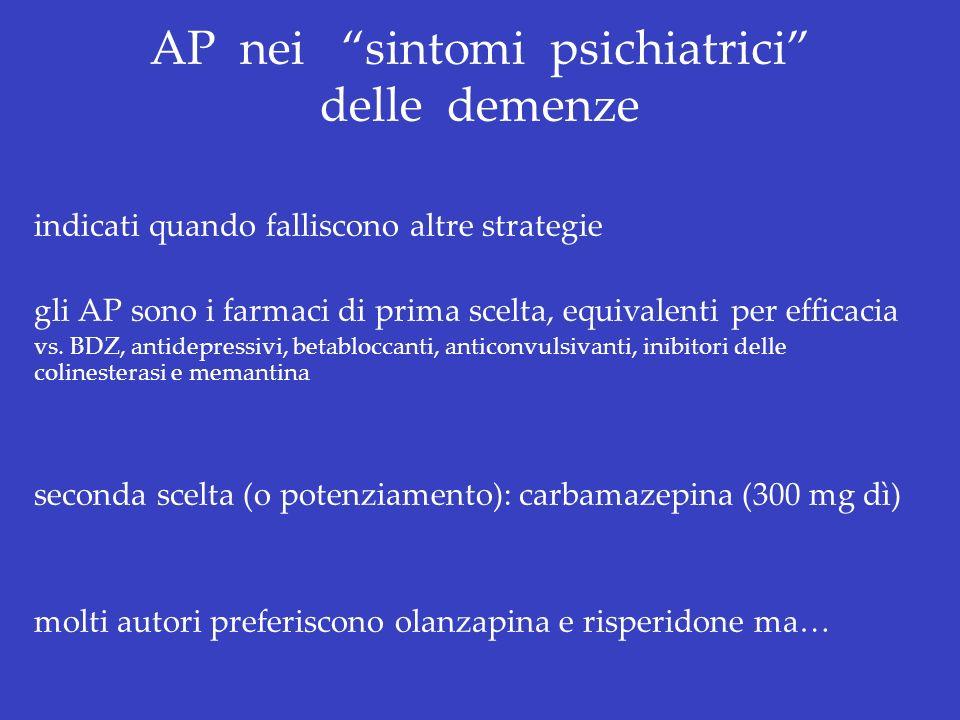 AP nei sintomi psichiatrici delle demenze