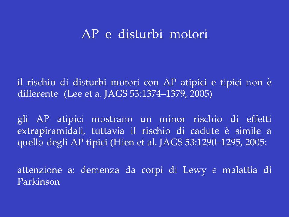 AP e disturbi motori il rischio di disturbi motori con AP atipici e tipici non è differente (Lee et a. JAGS 53:1374–1379, 2005)