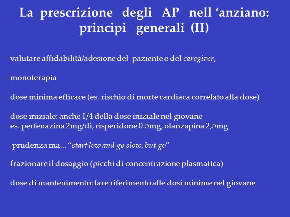 La prescrizione degli AP nell 'anziano: principi generali (II)