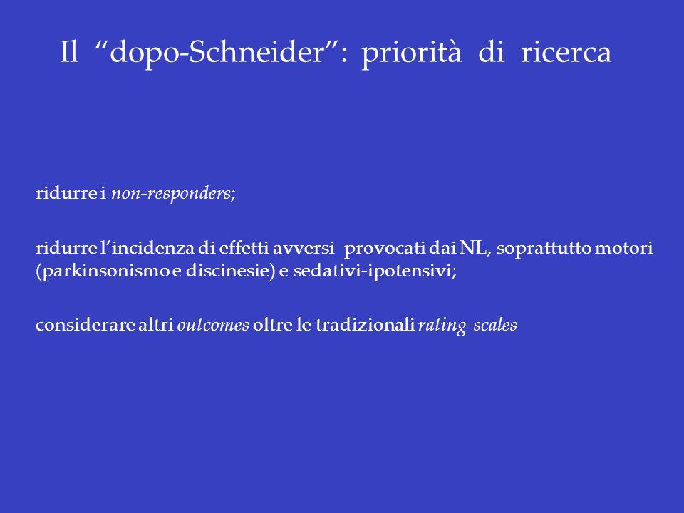 Il dopo-Schneider : priorità di ricerca