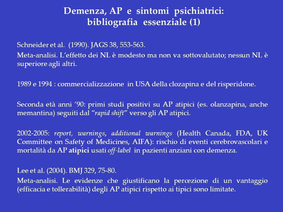 Demenza, AP e sintomi psichiatrici: bibliografia essenziale (1)