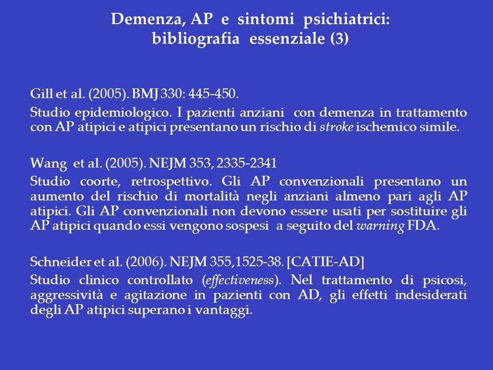 Demenza, AP e sintomi psichiatrici: bibliografia essenziale (3)