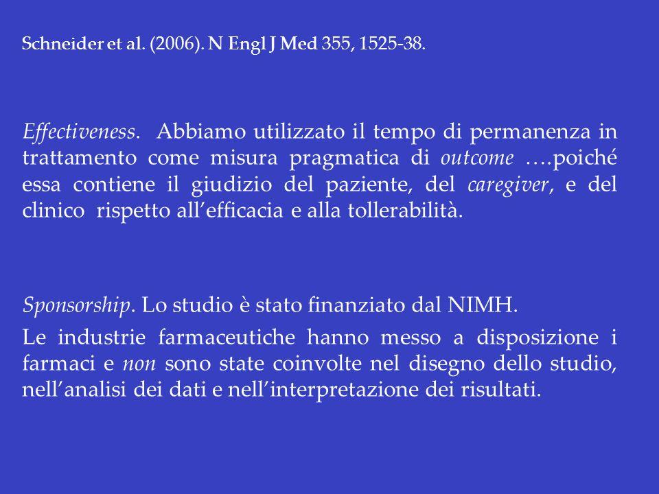 Sponsorship. Lo studio è stato finanziato dal NIMH.