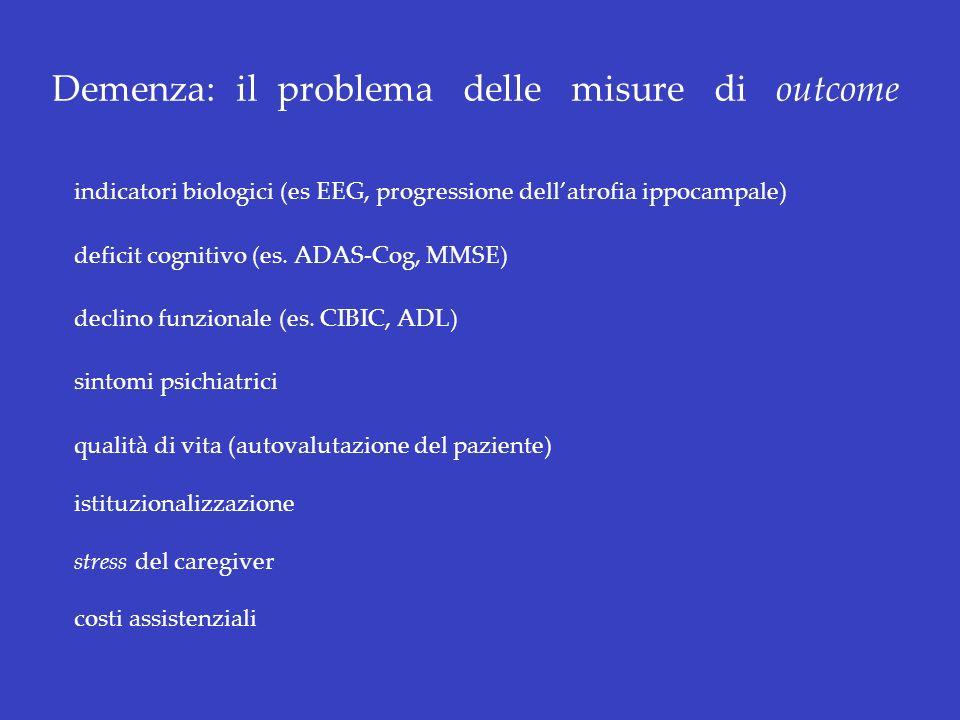 Demenza: il problema delle misure di outcome