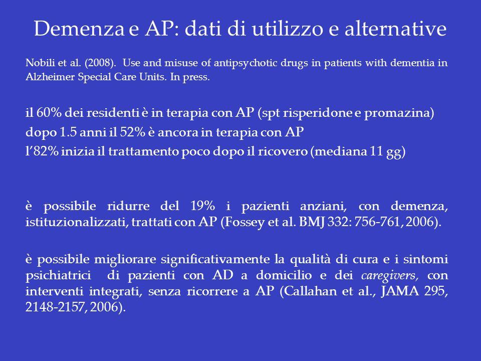 Demenza e AP: dati di utilizzo e alternative